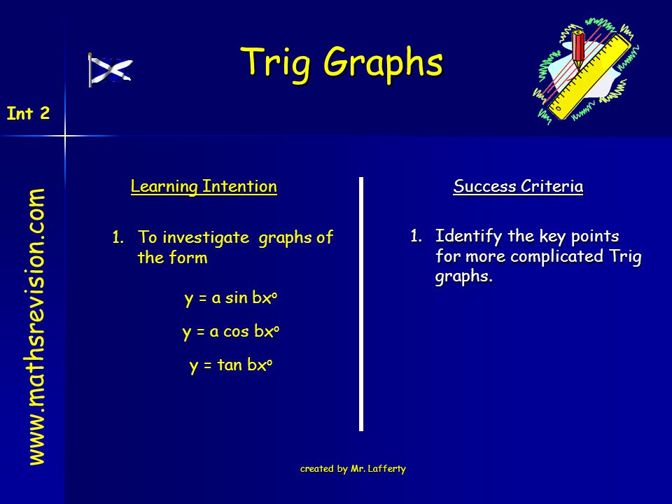 Trig Graphs www.mathsrevision.com Int 2 Learning Intention
