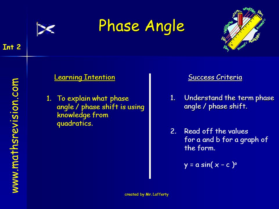 Phase Angle www.mathsrevision.com Int 2 Learning Intention