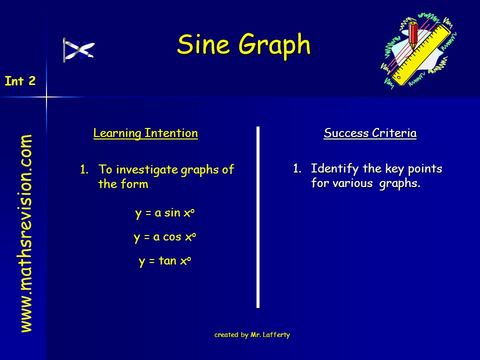 Sine Graph www.mathsrevision.com Int 2 Learning Intention