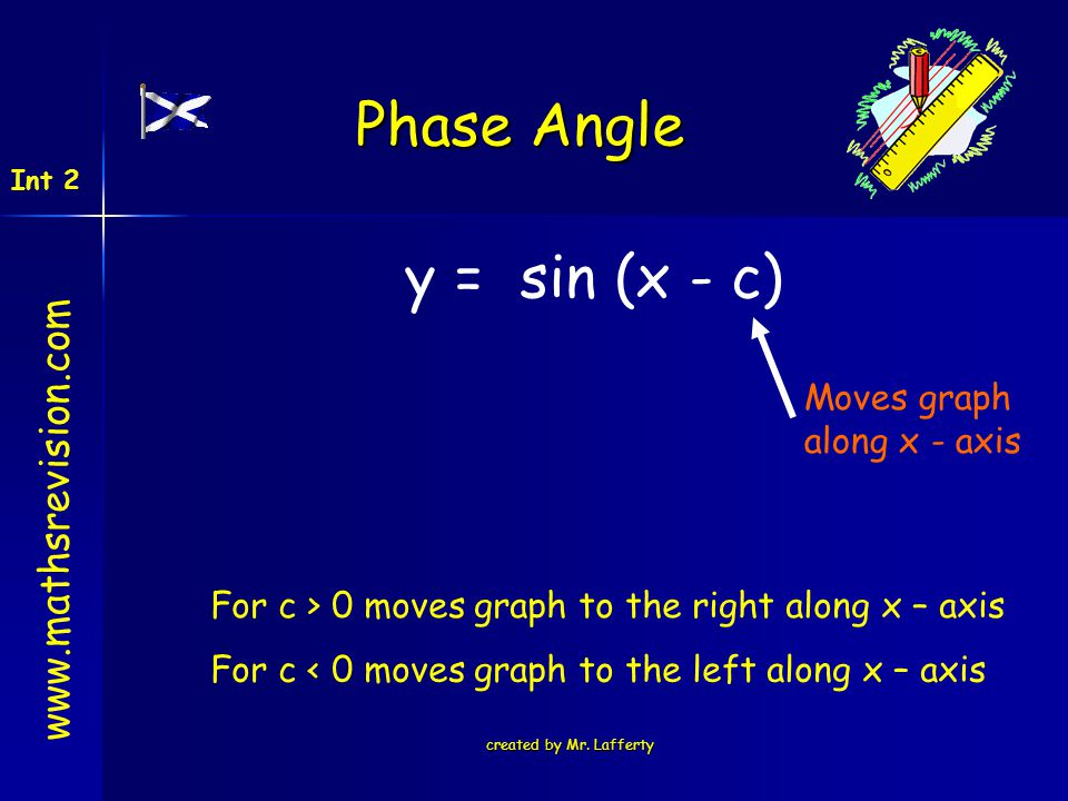 Phase Angle y = sin (x - c)   Moves graph