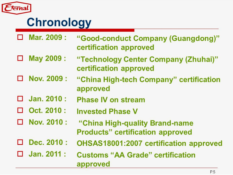 ChronologyMar. 2009 : Good-conduct Company (Guangdong) certification approved. May 2009 :