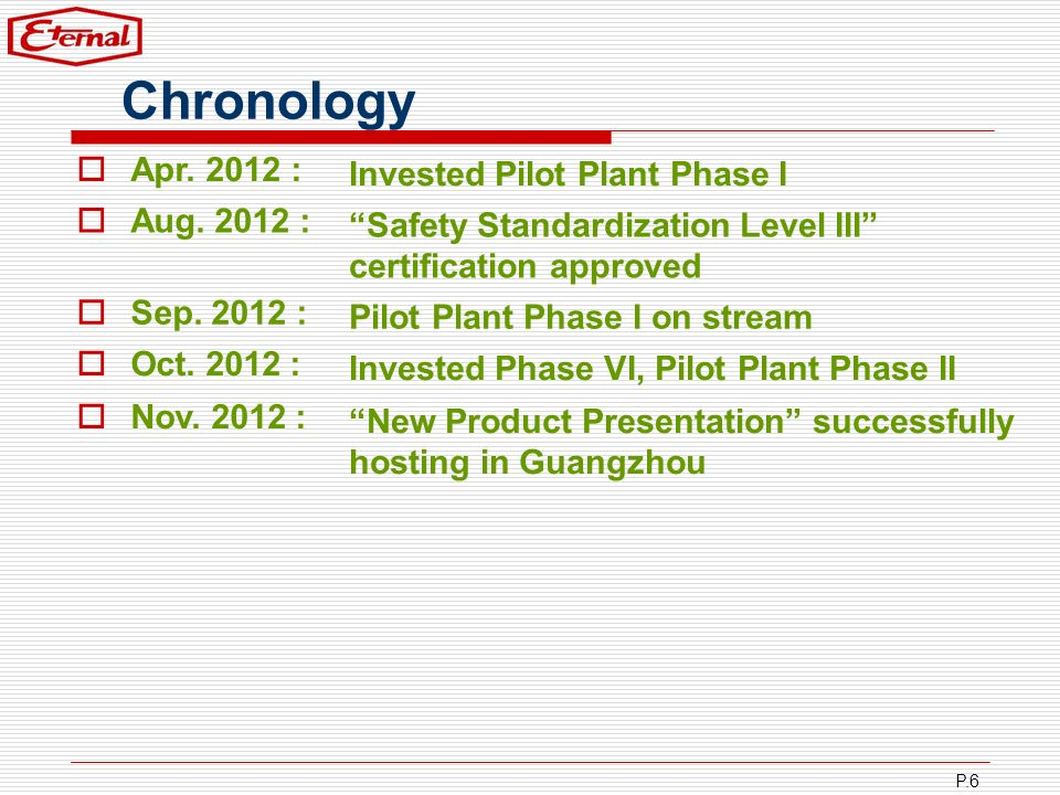 Chronology Apr. 2012 : Invested Pilot Plant Phase I Aug. 2012 :