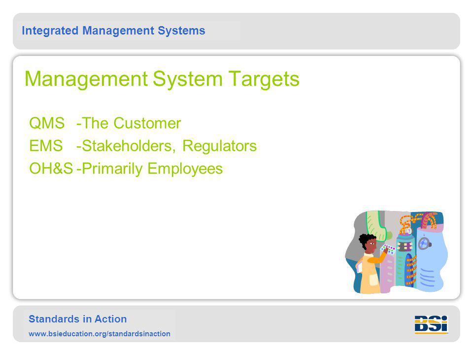 Management System Targets