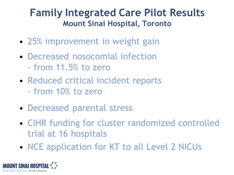Family Integrated Care Pilot Results Mount Sinai Hospital, Toronto