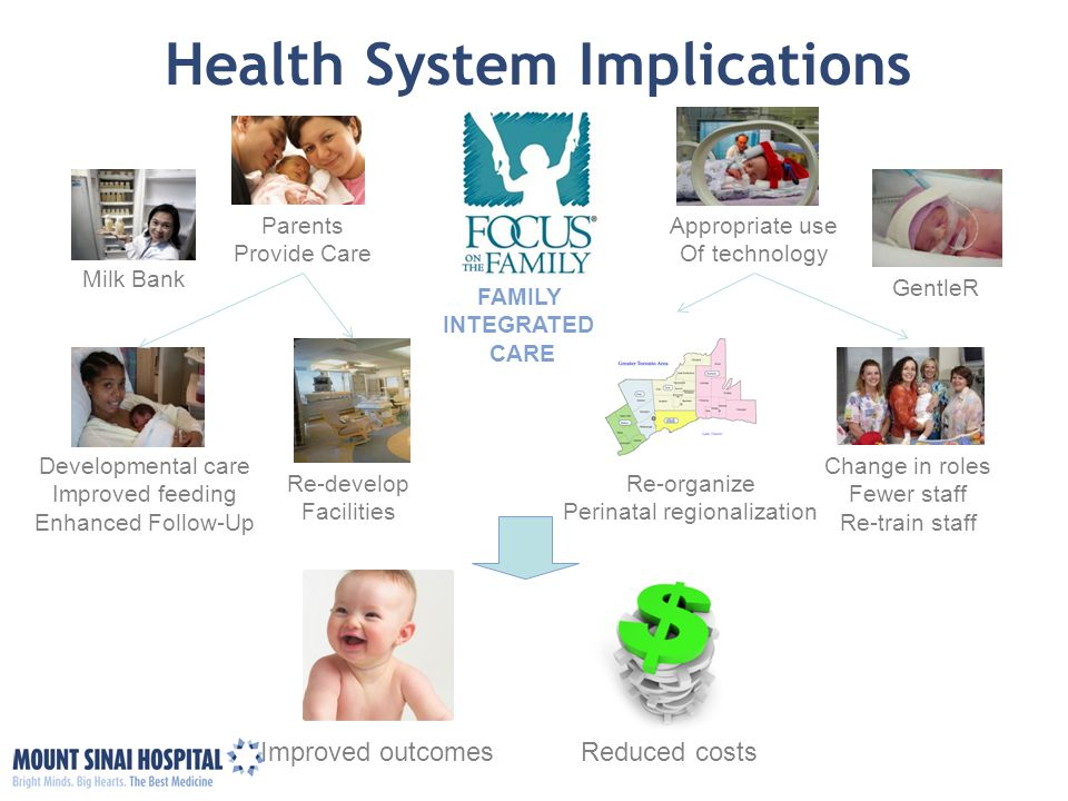 Health System Implications
