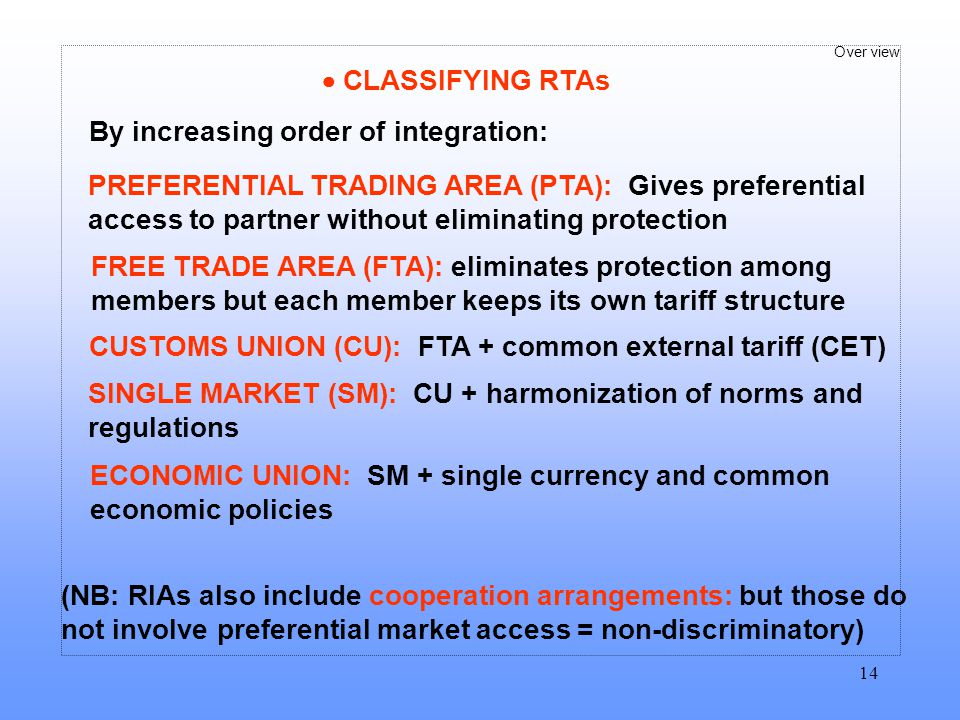  CLASSIFYING RTAs By increasing order of integration: