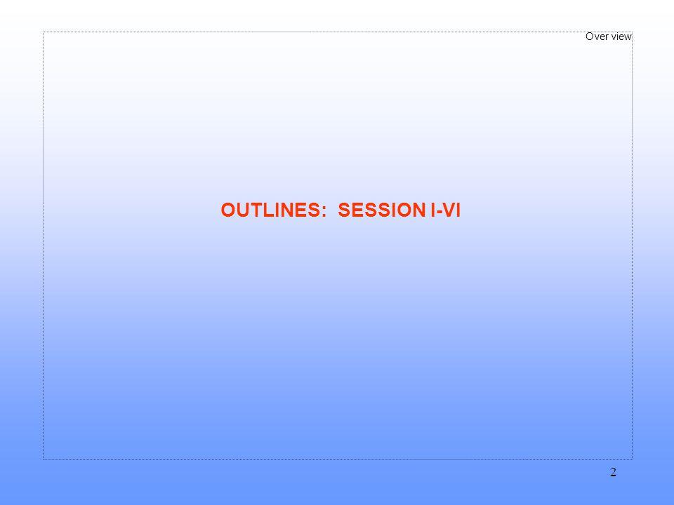 OUTLINES: SESSION I-VI