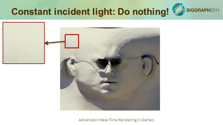 Constant incident light: Do nothing!