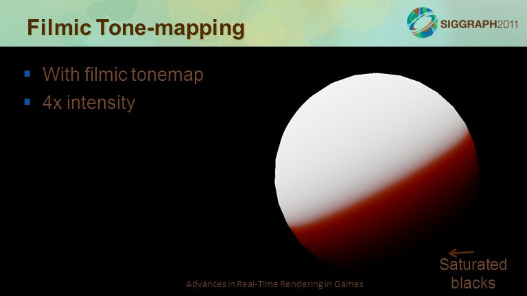 Filmic Tone-mapping With filmic tonemap 4x intensity Saturated blacks