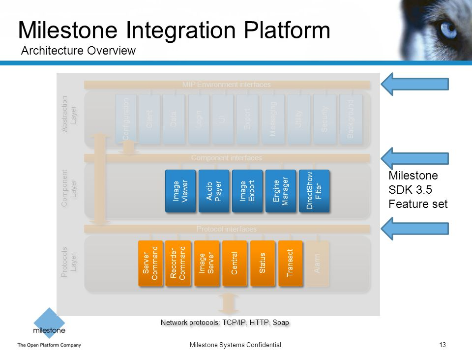Milestone Integration Platform Architecture Overview
