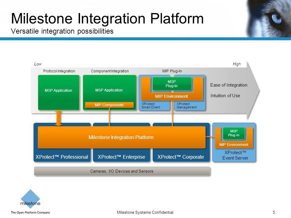 Milestone Integration Platform Versatile integration possibilities
