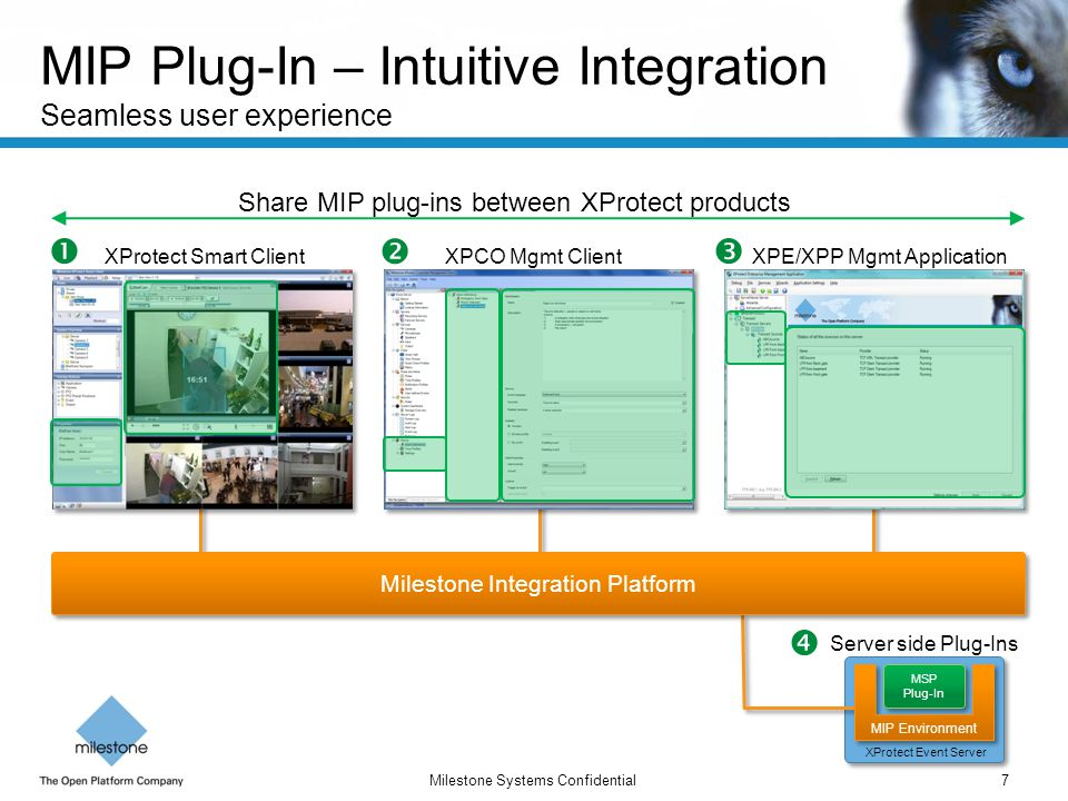 MIP Plug-In – Intuitive Integration Seamless user experience