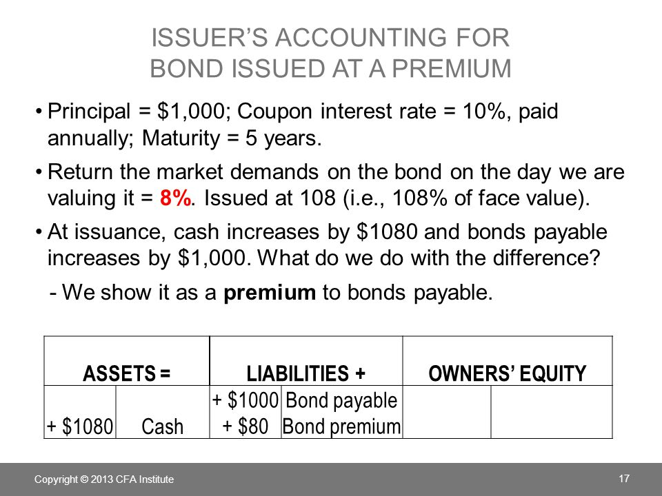 Issuer's Accounting for bond issued at a premium