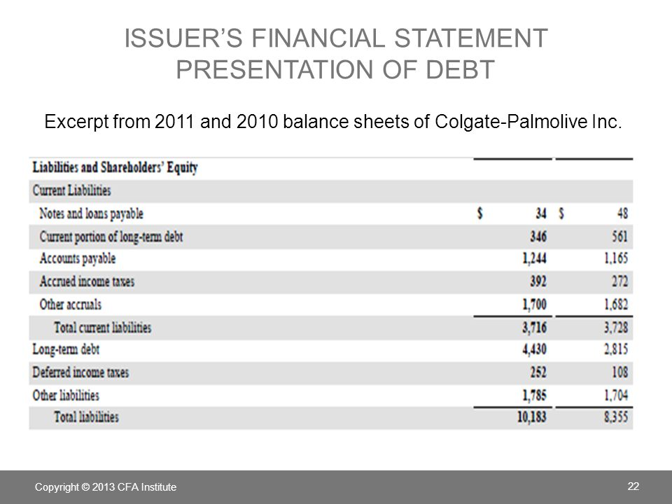 Issuer's financial statement presentation of debt