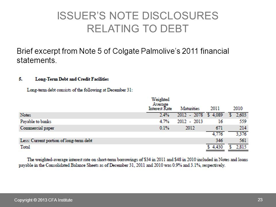 Issuer's Note disclosures relating to debt