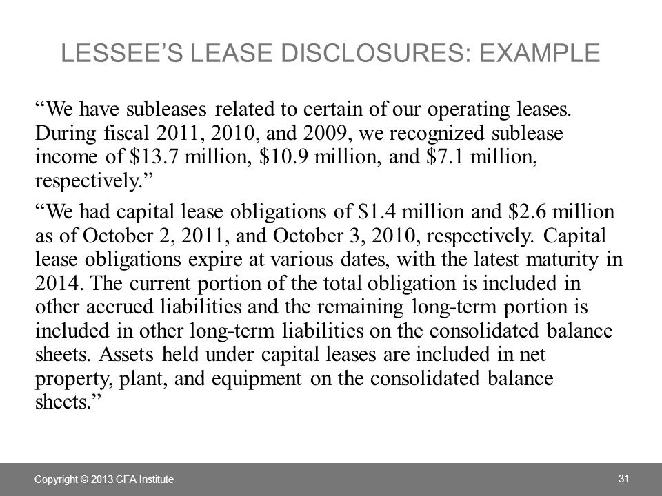 Lessee's Lease disclosures: example