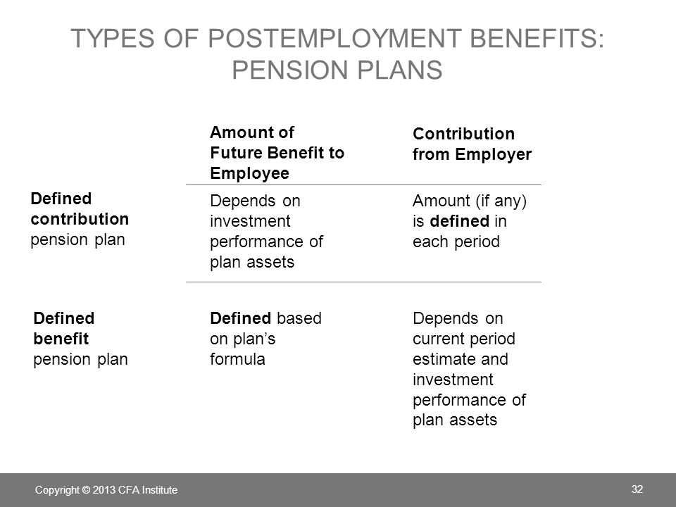 types of postemployment benefits: pension plans