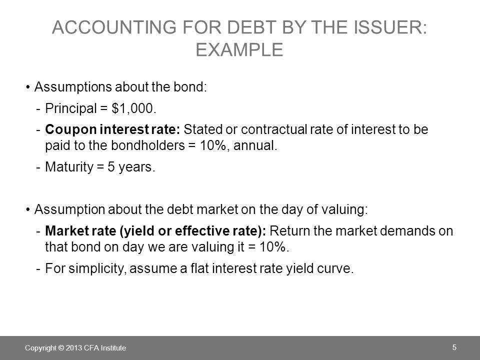 Accounting for debt by the issuer: example