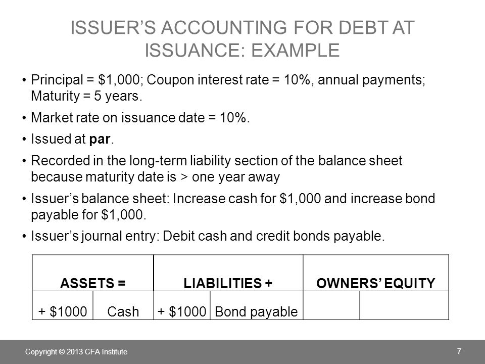 Issuer's Accounting for debt at issuance: example