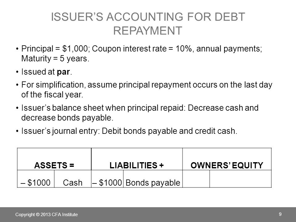 Issuer's Accounting for debt repayment