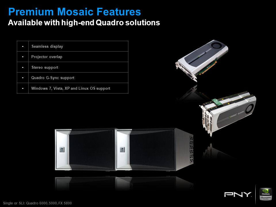 Premium Mosaic Features Available with high-end Quadro solutions