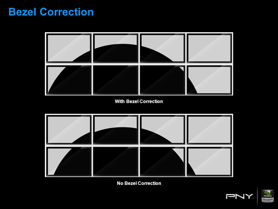 Bezel Correction With Bezel Correction No Bezel Correction