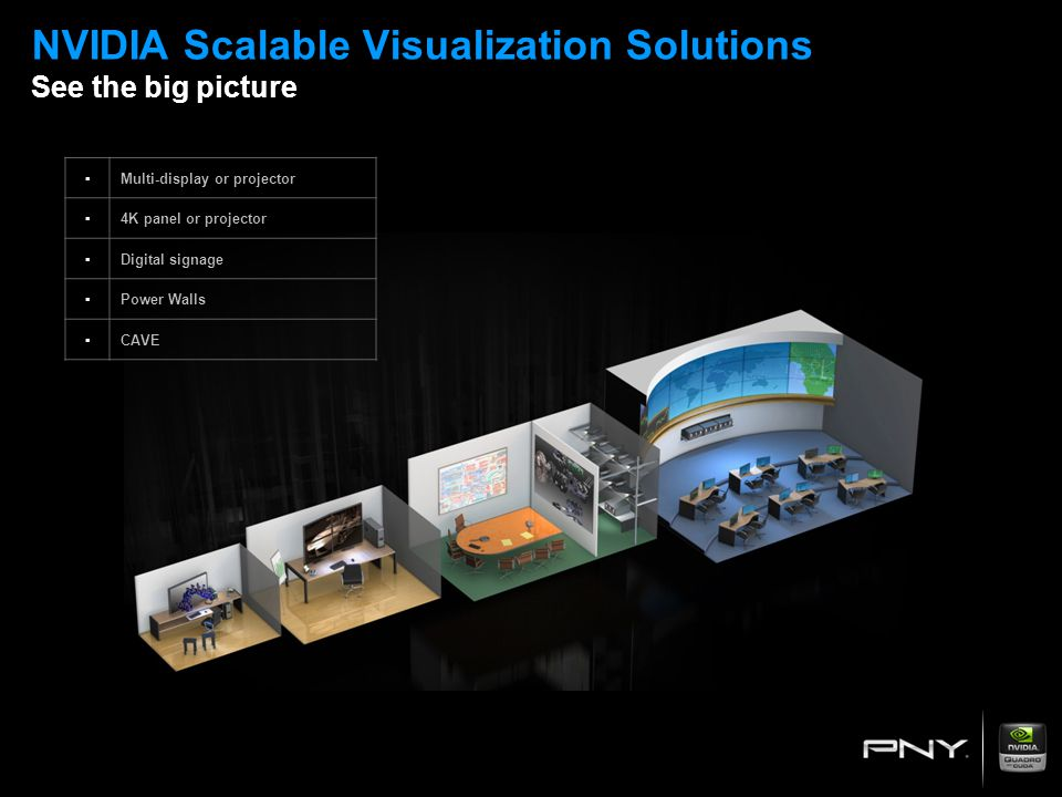 NVIDIA Scalable Visualization Solutions See the big picture
