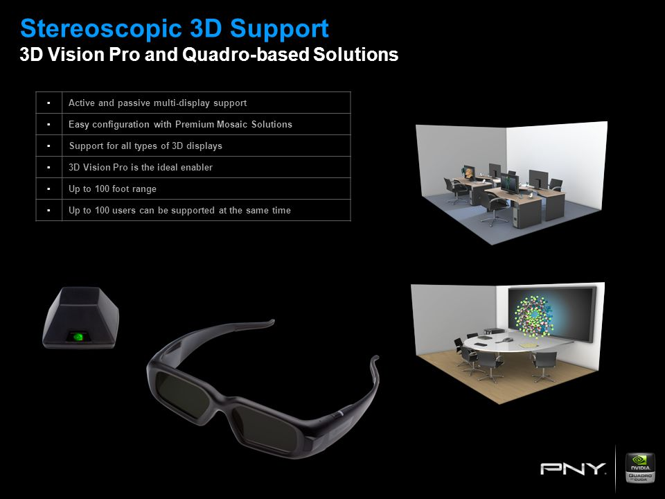 Stereoscopic 3D Support 3D Vision Pro and Quadro-based Solutions
