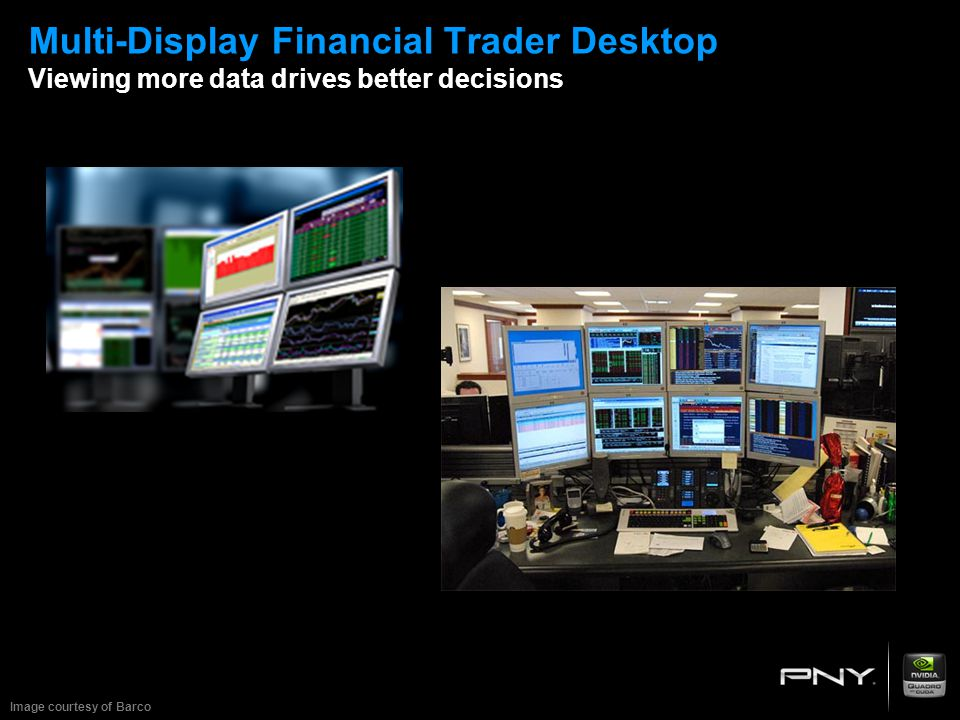 Multi-Display Financial Trader Desktop Viewing more data drives better decisions