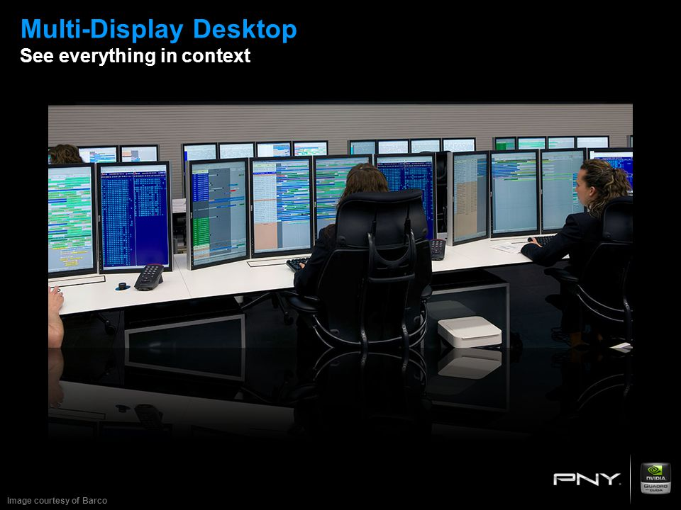 Multi-Display Desktop See everything in context
