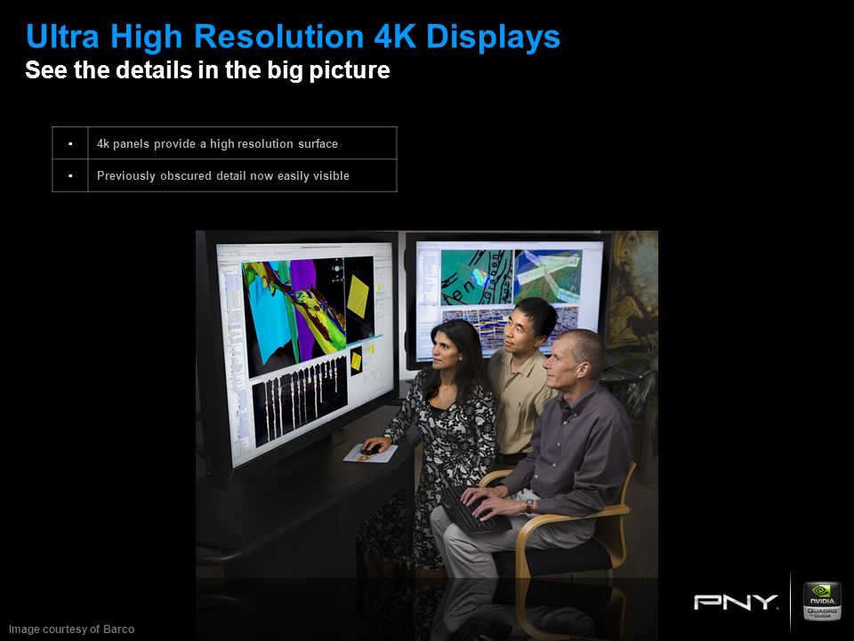 Ultra High Resolution 4K Displays See the details in the big picture