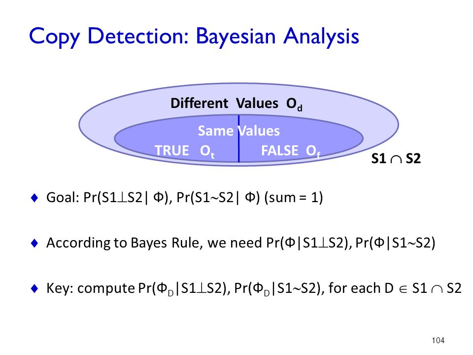 Copy Detection: Bayesian Analysis
