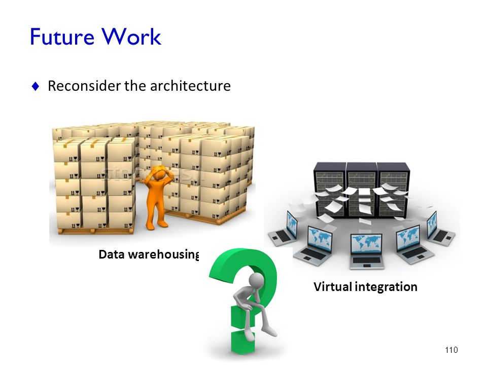 Future Work Reconsider the architecture Data warehousing