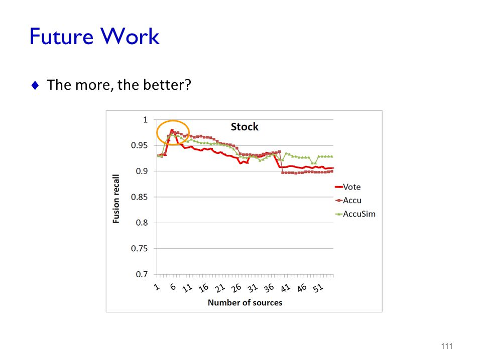 Future Work The more, the better