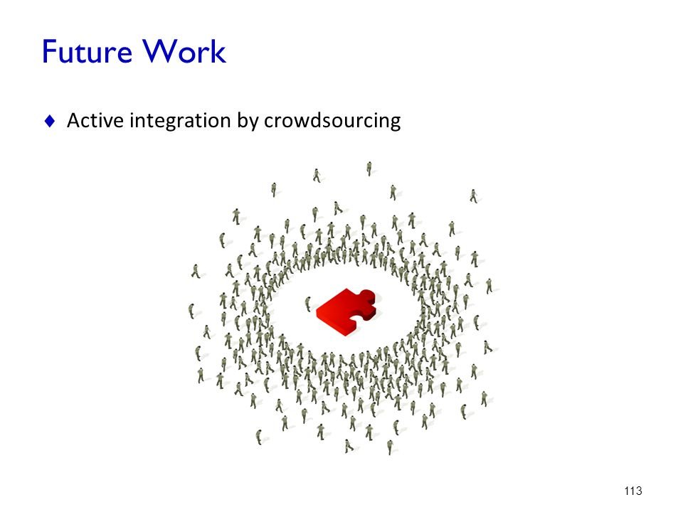 Future Work Active integration by crowdsourcing