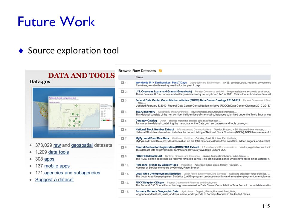 Future Work Source exploration tool Data.gov