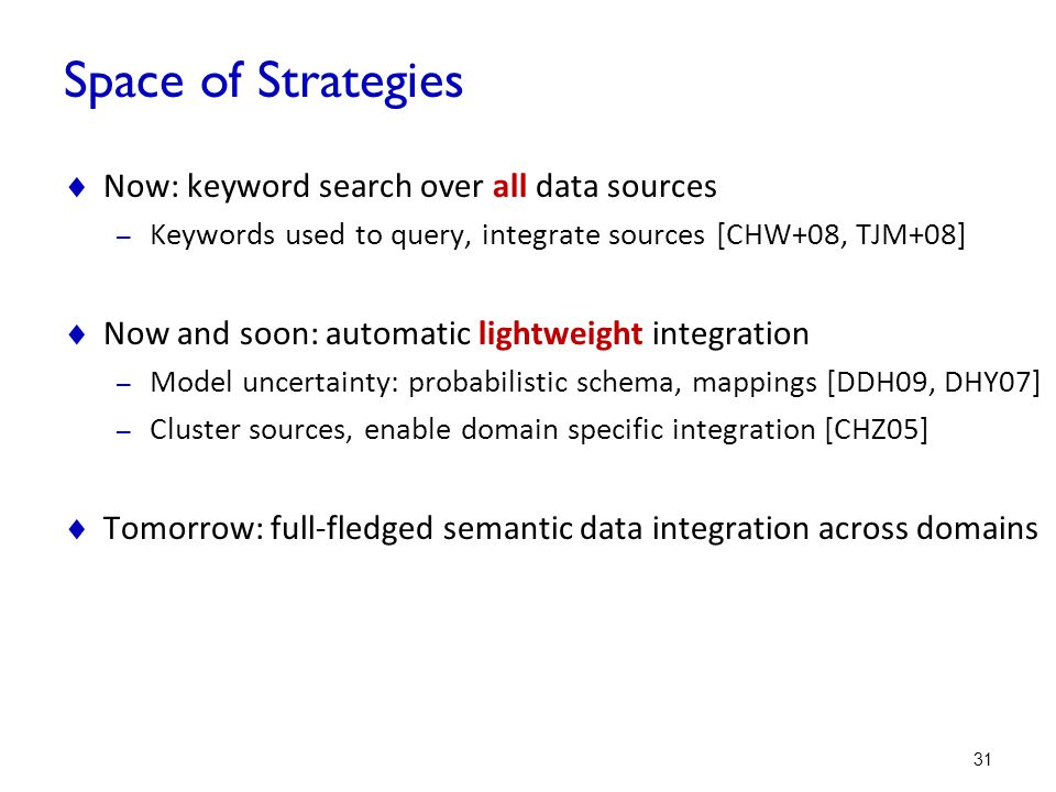 Space of Strategies Now: keyword search over all data sources