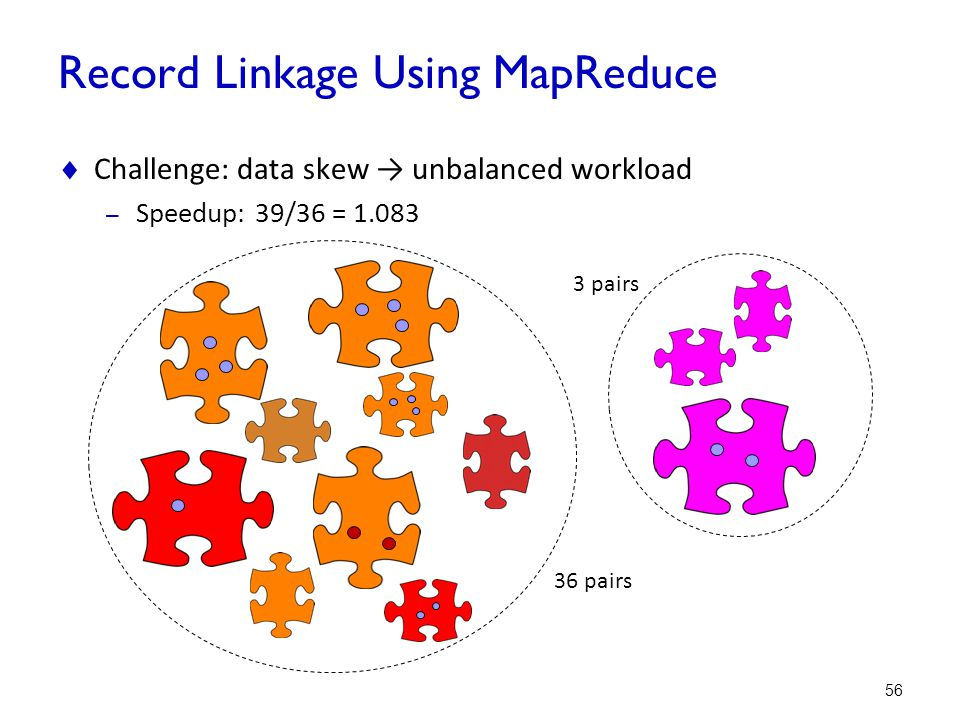 Record Linkage Using MapReduce