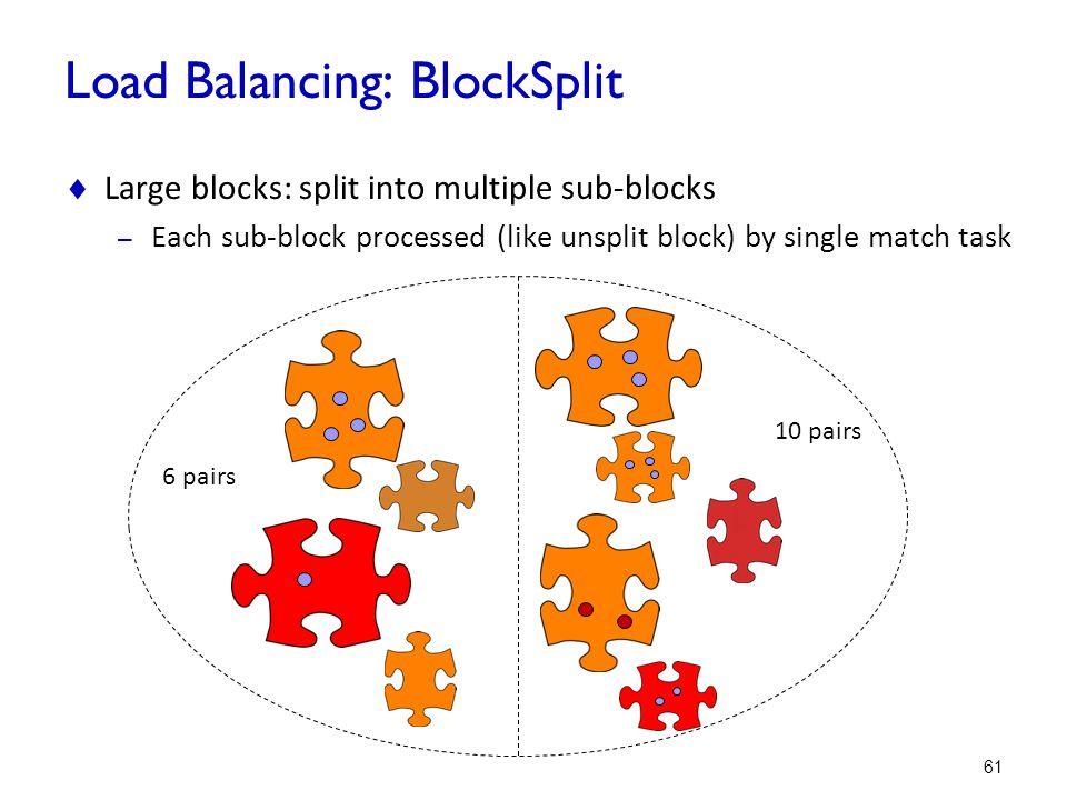 Load Balancing: BlockSplit