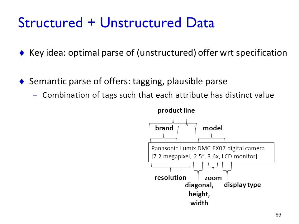 Structured + Unstructured Data