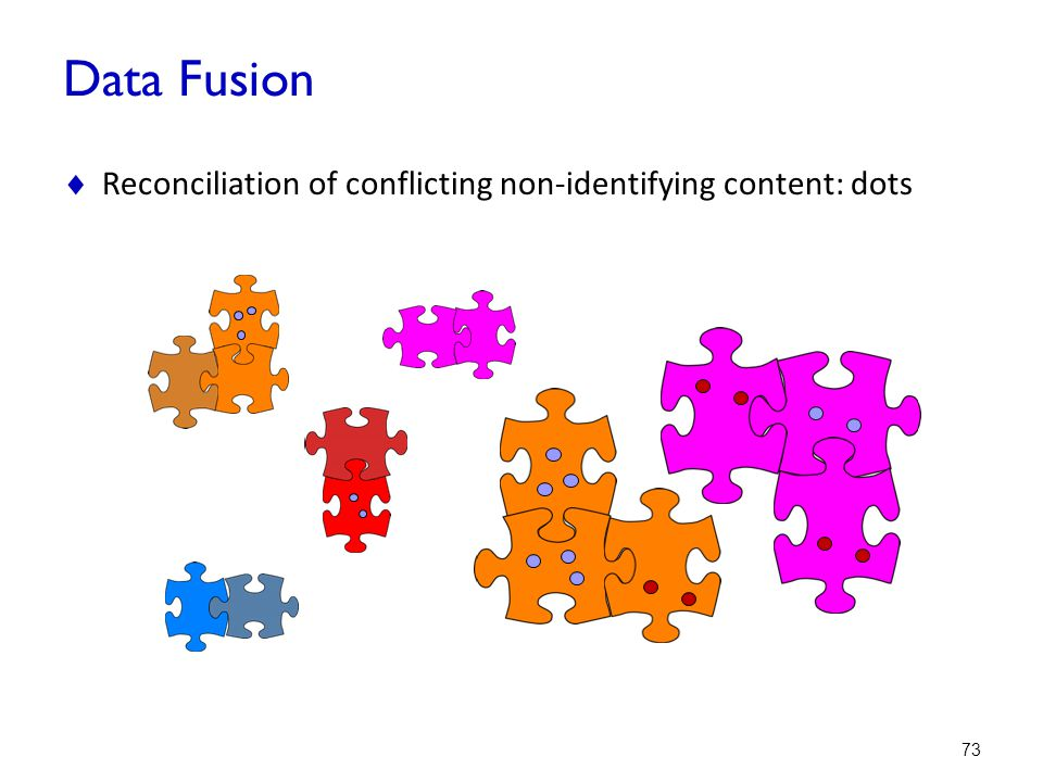 Data Fusion Reconciliation of conflicting non-identifying content: dots