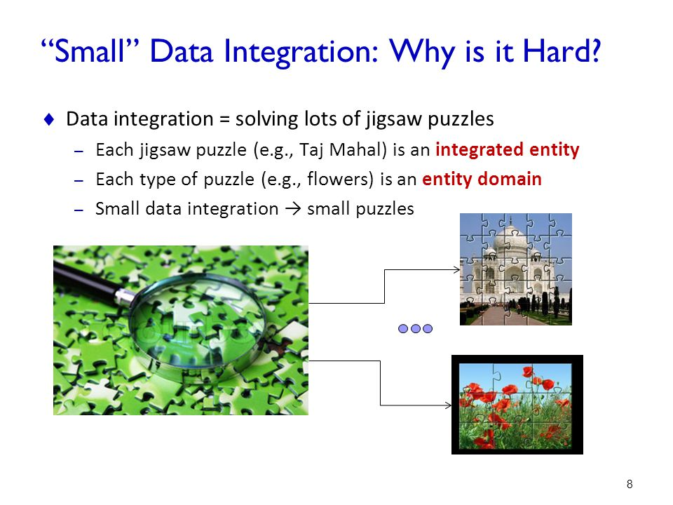 Small Data Integration: Why is it Hard