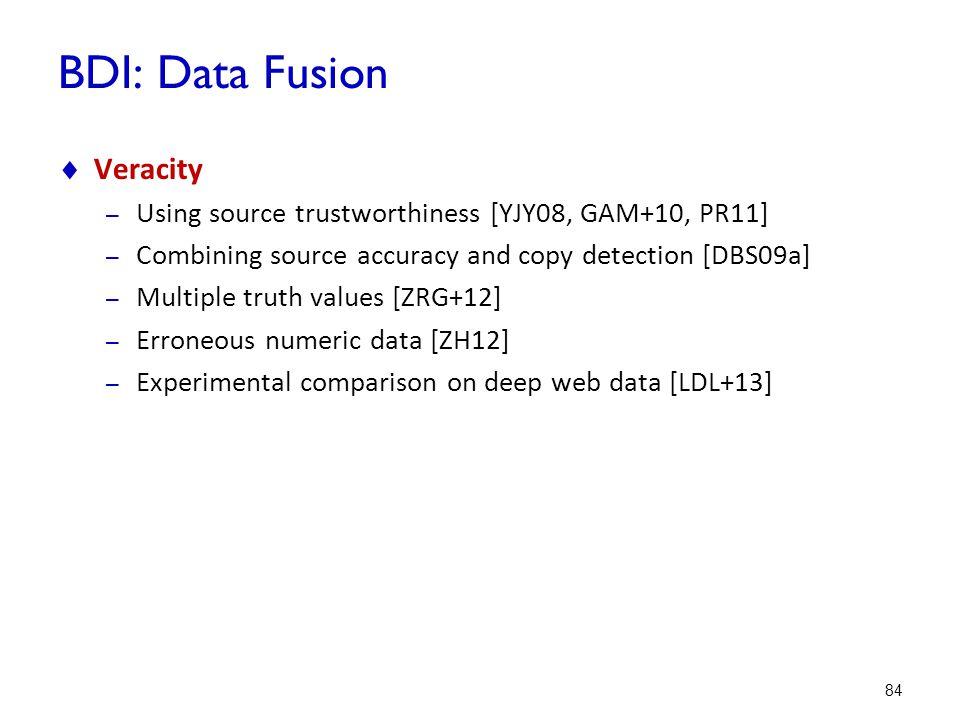 BDI: Data Fusion Veracity