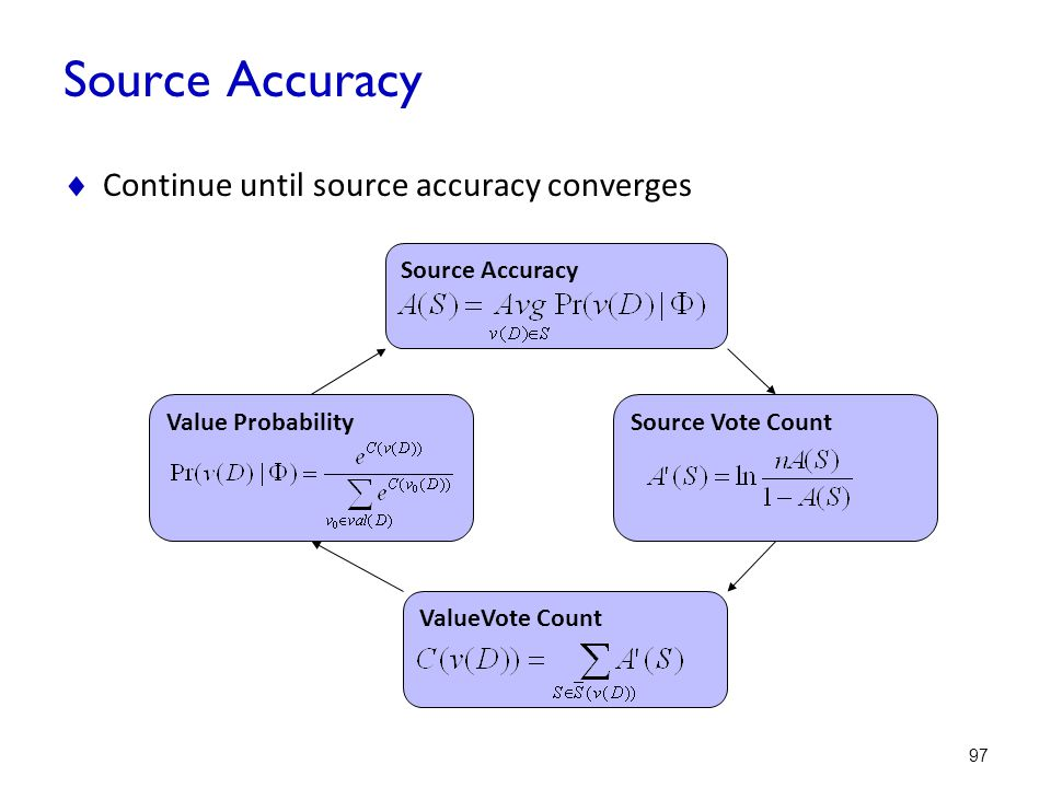 Source Accuracy Continue until source accuracy converges