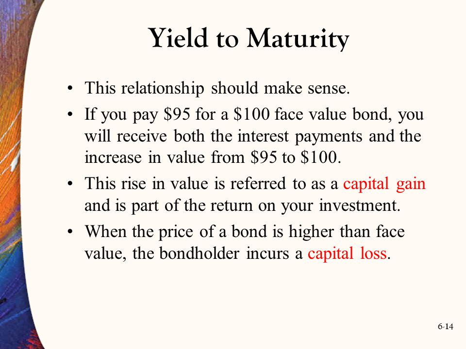 Yield to Maturity This relationship should make sense.