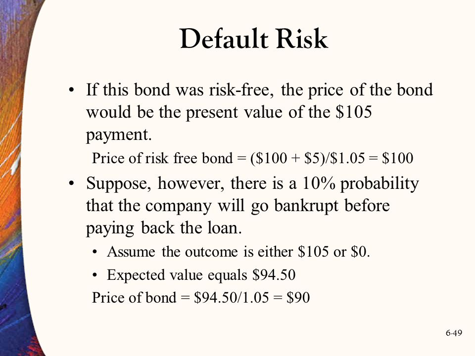 Default Risk If this bond was risk-free, the price of the bond would be the present value of the $105 payment.