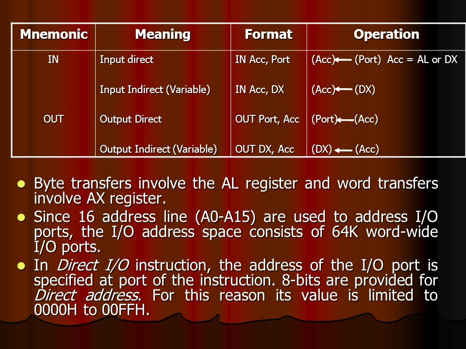Mnemonic Meaning. Format. Operation. IN. OUT. Input direct. Input Indirect (Variable) Output Direct.