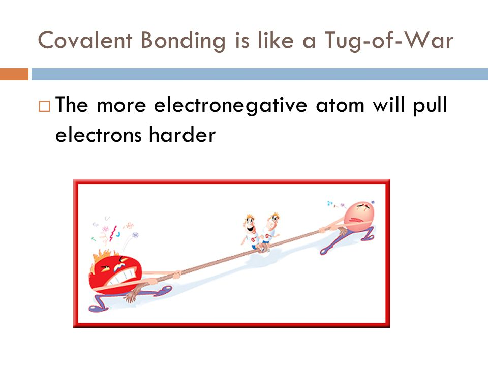 Covalent Bonding is like a Tug-of-War
