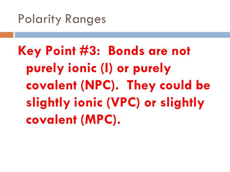 Polarity Ranges
