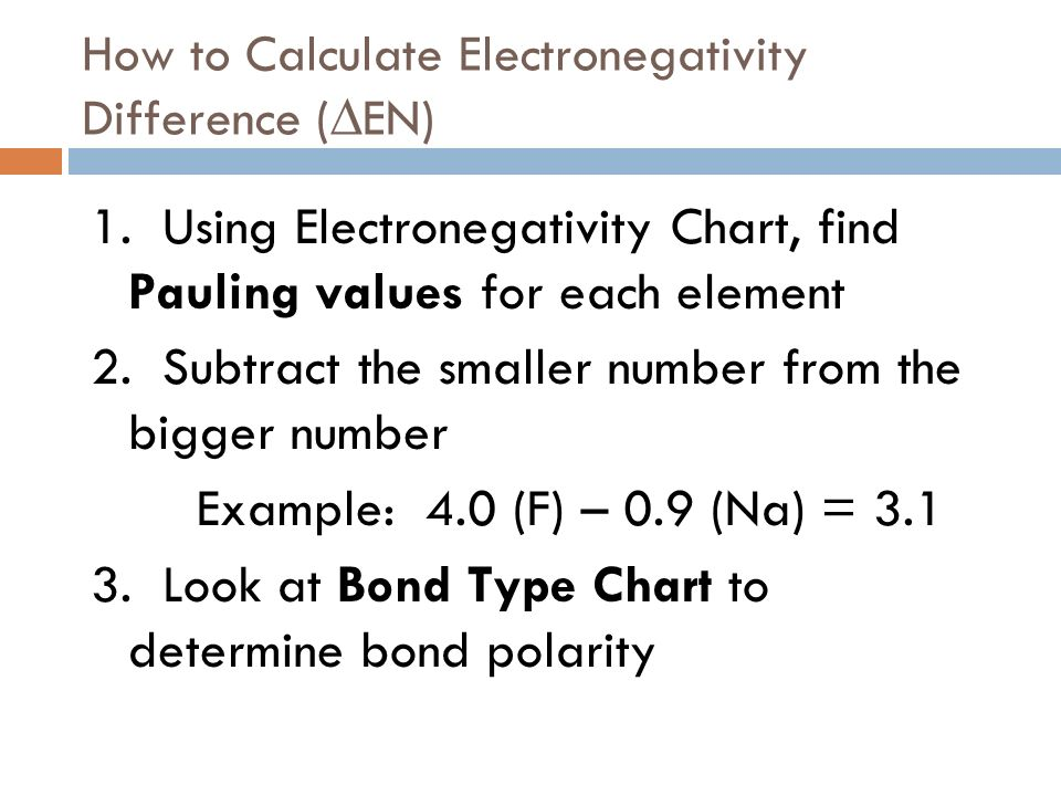 How to Calculate Electronegativity Difference (∆EN)